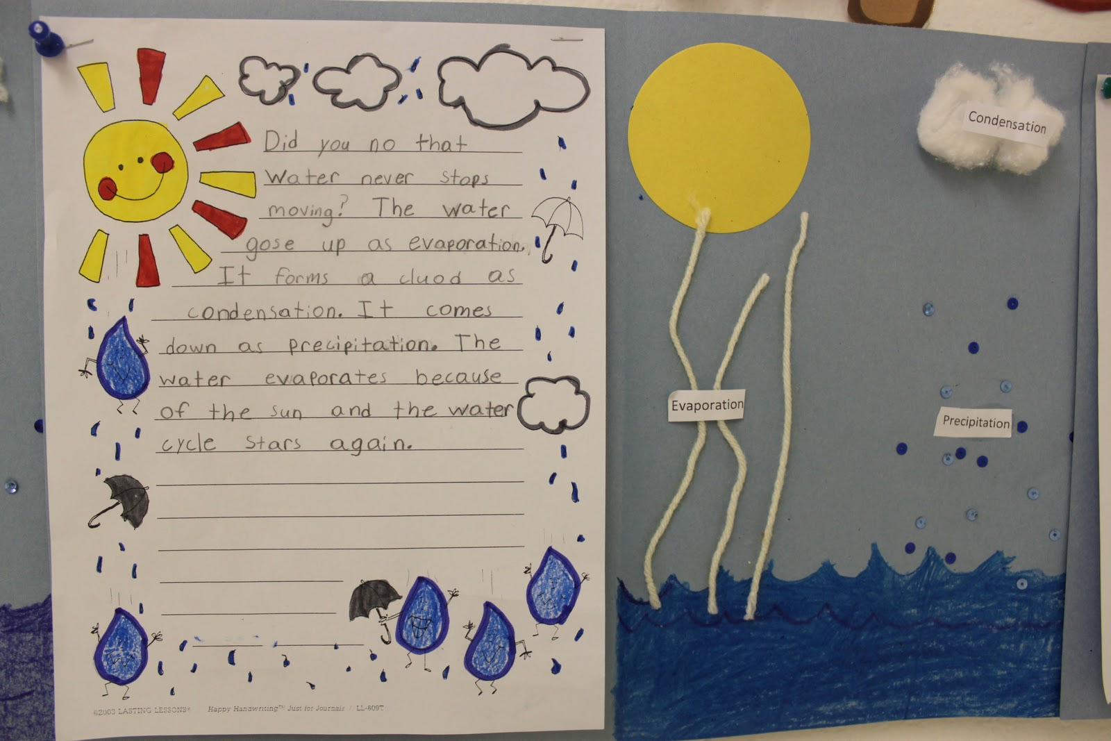 write about water cycle write printable water cycle water simply second grade the water cycle source
