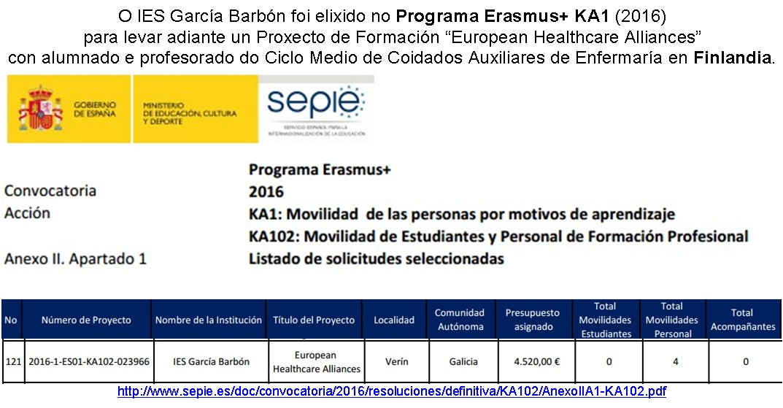 Programa Erasmus+ K1
