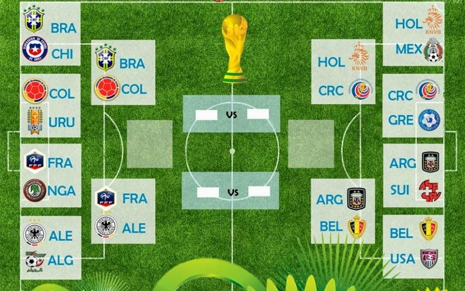 Deporte Futbol: Llaves de Cuartos de Final - Mundial Brasil 2014