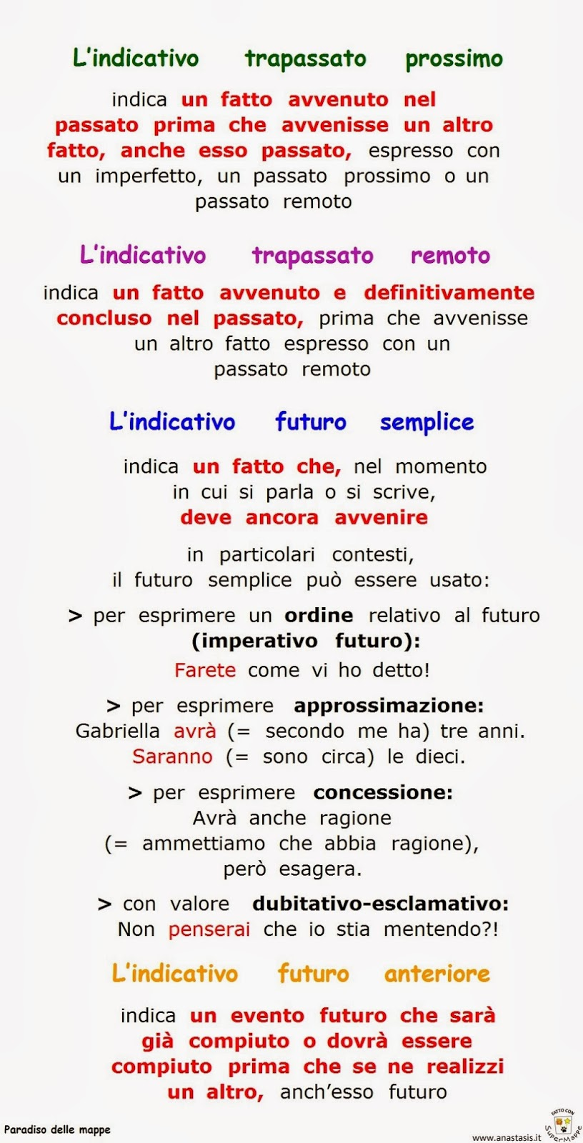 paradiso delle mappe il verbo l 39 indicativo trapassato