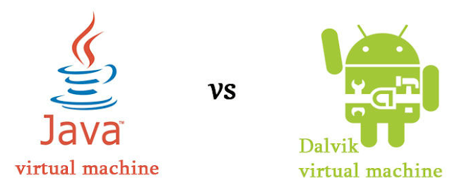 Apa dan bagaimana Dalvik itu?