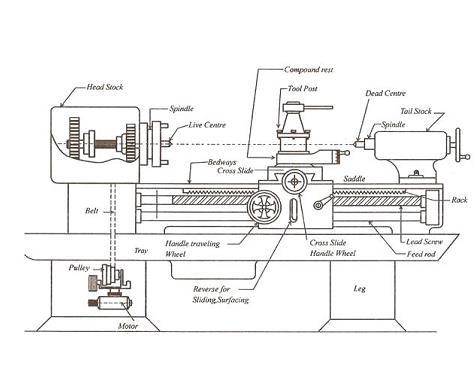 Heat Pump Contactor Wiring Diagram further Yamaha Winch Wiring Diagram additionally Winch Switch Wiring Diagram also Warn Contactor Wiring Diagram furthermore Dayton 5 Pin Relay Wiring Diagram Power. on warn winch contactor wiring diagram