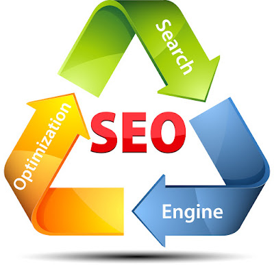 Search engine Optomization for better rresult in google search engine