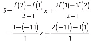 P(x) dibagi (x2 – 3x + 2) = (x – 2)(x – 1) sisa