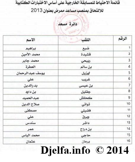 قائمة الناجحين في مسابقة الشبه الطبي (مساعد ممرّض) لولاية الجلفة 05.jpg