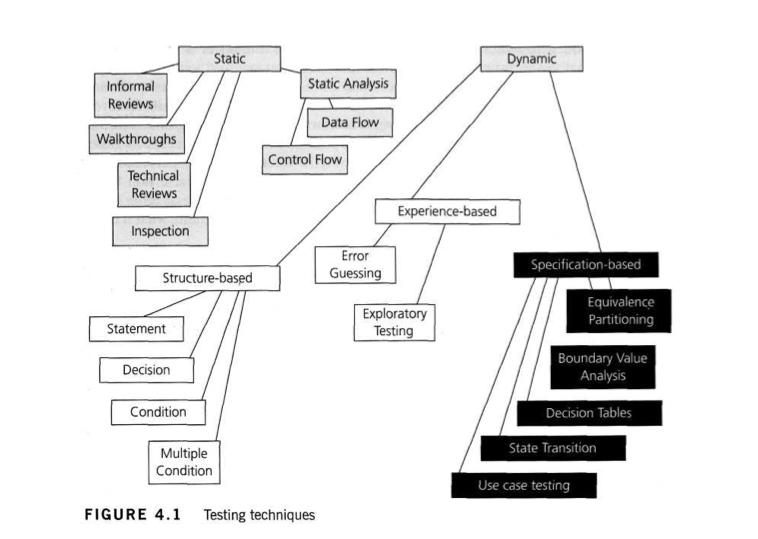 formaci u00f3n profesional para software testers   black grey