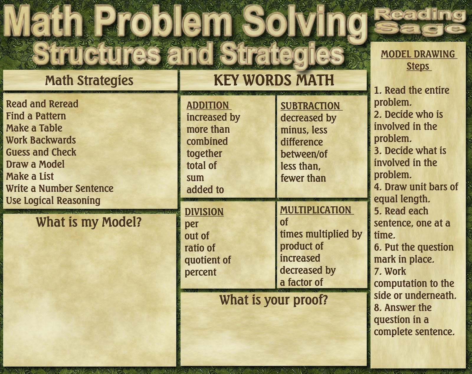 Math problem solving strategies pdf