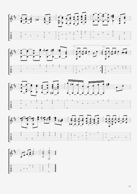 Chord pusaka indonesia piano lagu