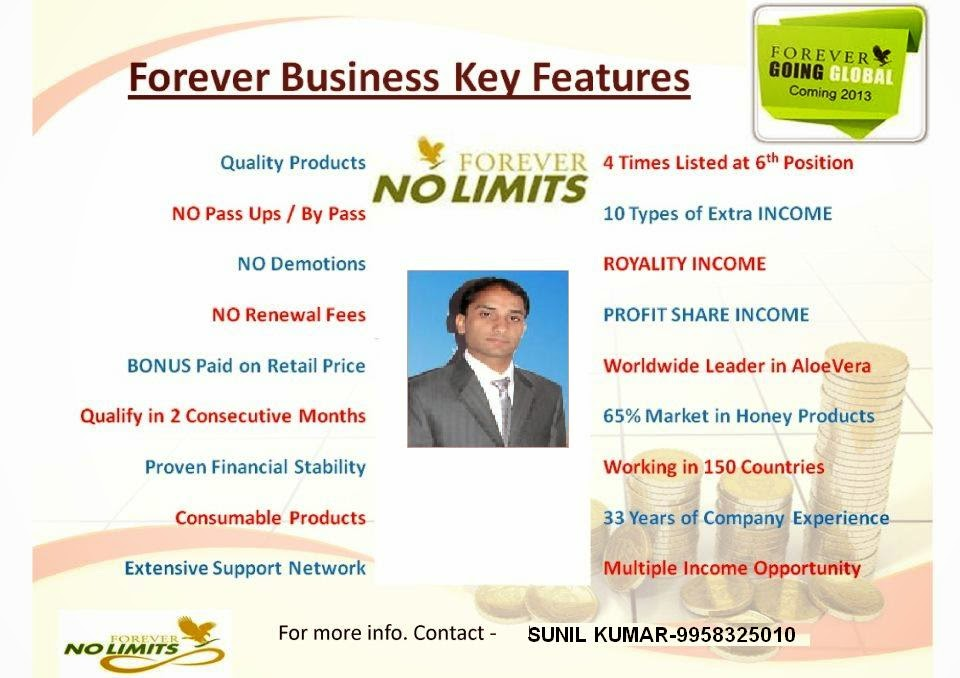 World Largest Manufacturer Aloe Vera Gel and Bee Honey, Work at Home, Full Time and Part Time Job