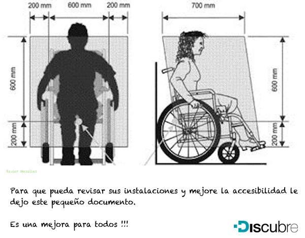 Sillas de ruedas Medidas silla de ruedas