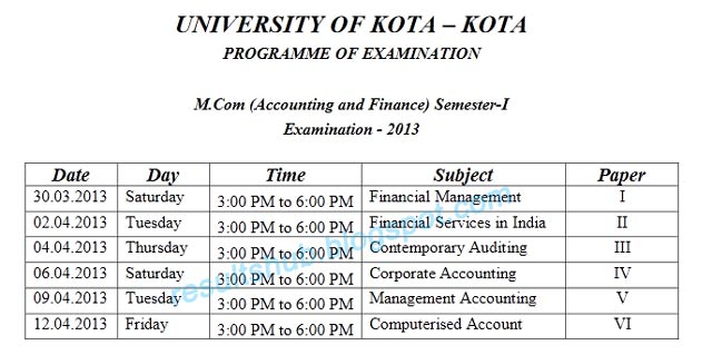 Kota University M.Com. Sem 1 Timetable 2013