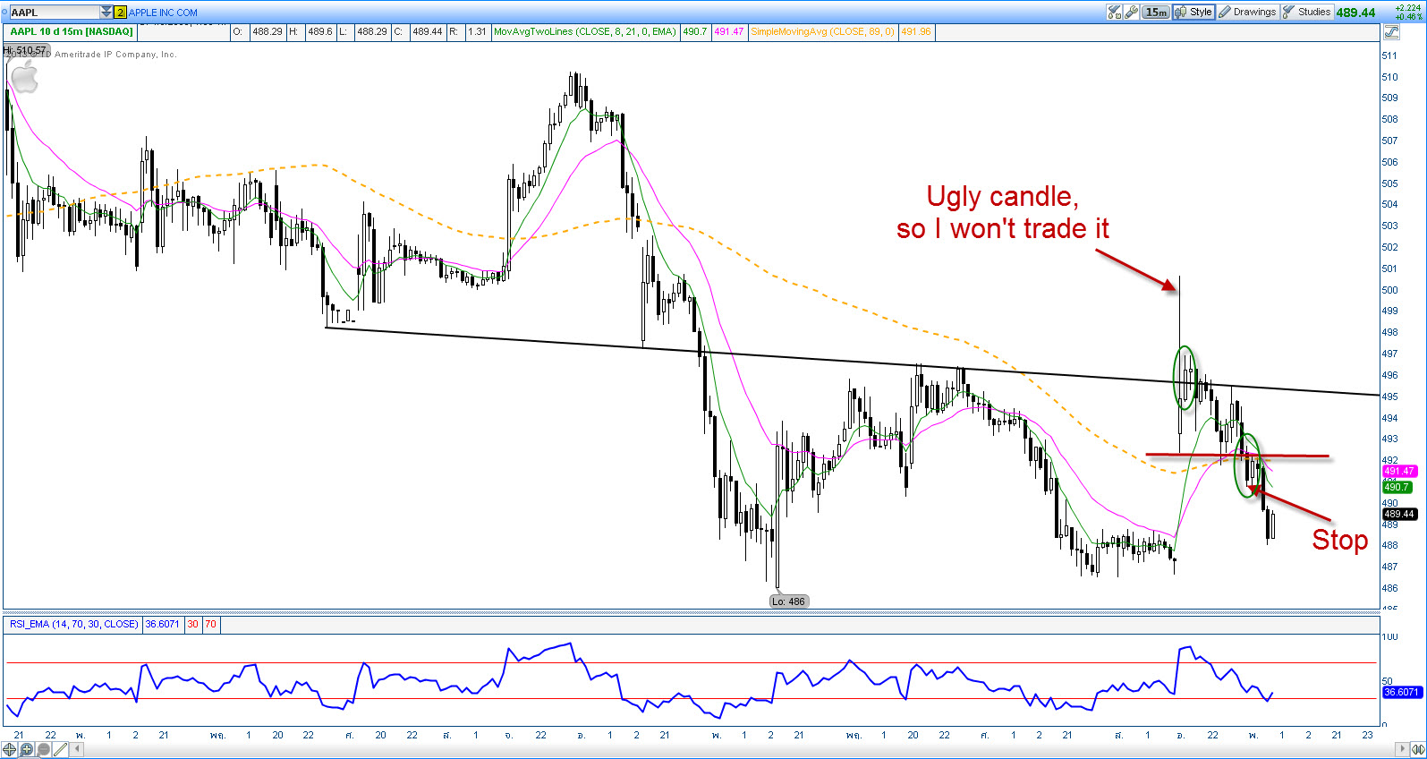 Trading strategy crude oil thailand