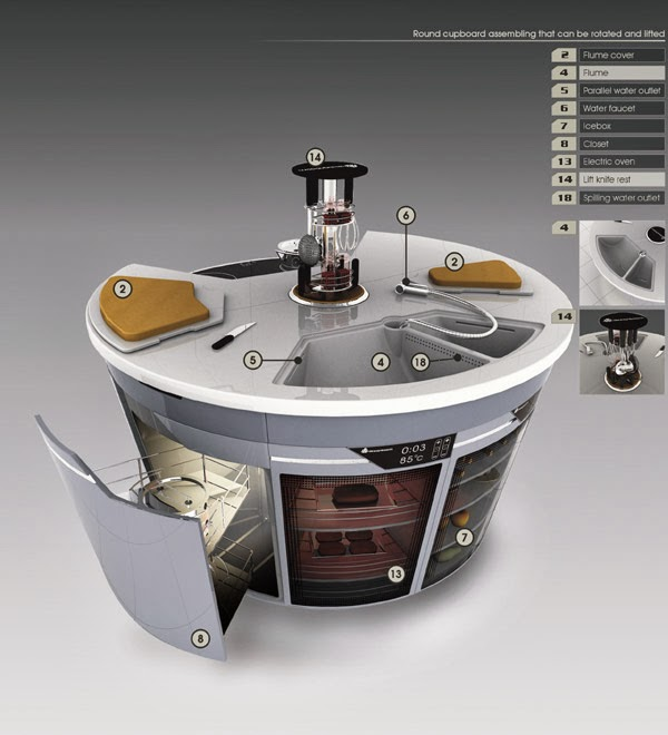 Clever Kitchen Set Cupboard From The Future Design Kitchen Design Ideas