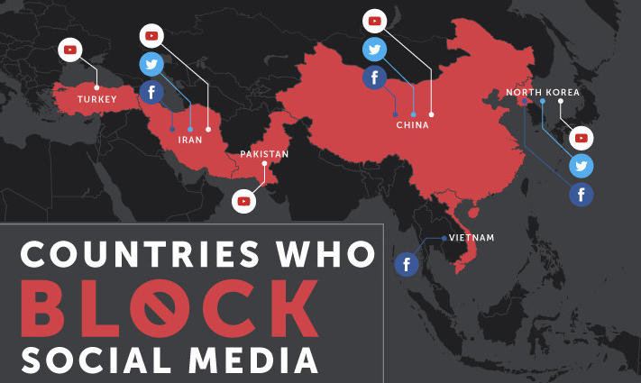 Countries that Block Twitter, Facebook, and YouTube: #socialmedia