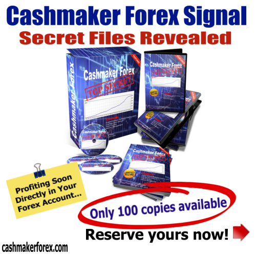 Forex indicators that work well together