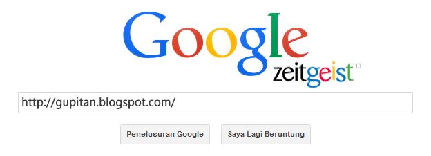 Tokoh Indonesia Paling Banyak Dicari di Internet Tahun 2013