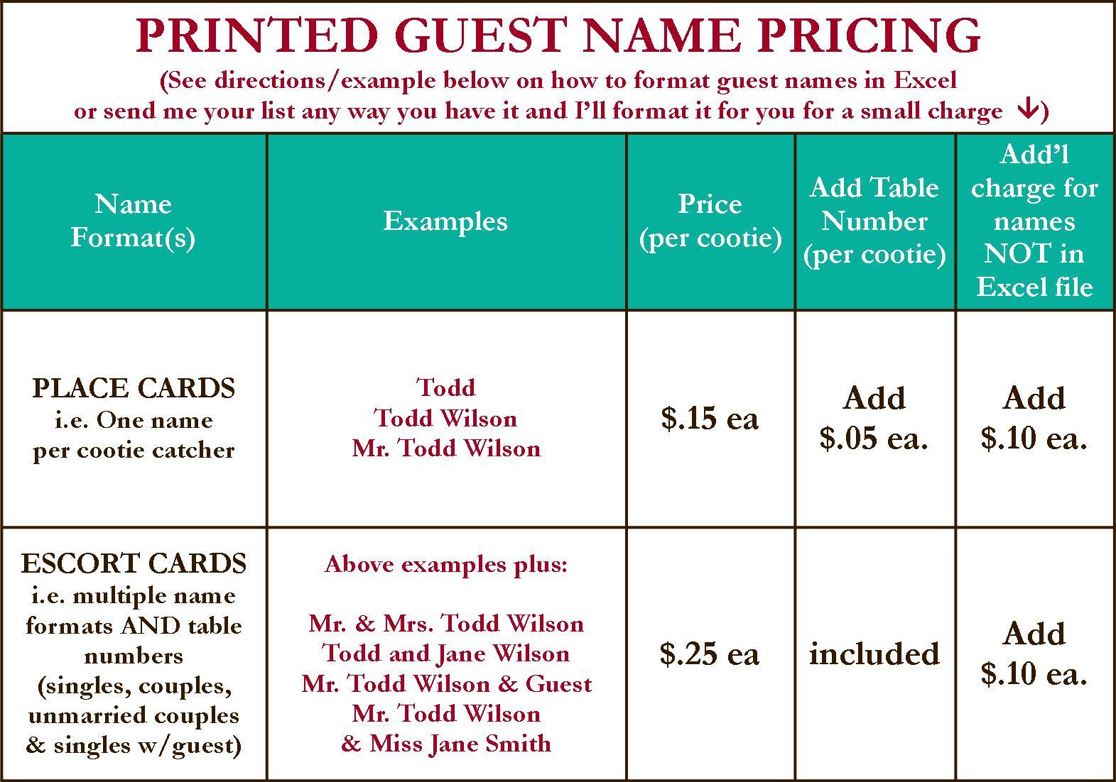 Kat\'s Krafts: Place Card Name Pricing