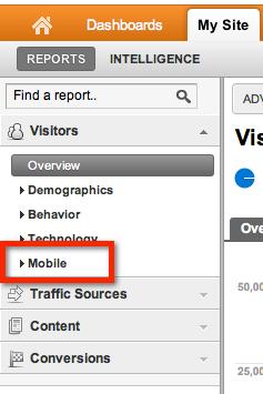 mobile-trafic