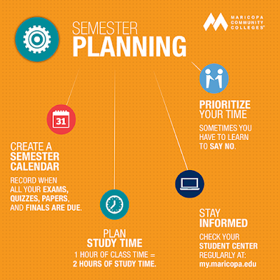 Semester Planning: ● Create a semester calendar to record when all your exams, quizzes, papers, and finals are due. ● 1 hour of class time = 2 hours of Study Time ● Prioritize your time ● Stay informed