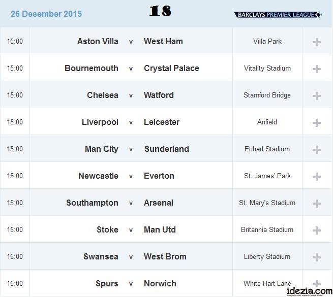 Jadwal Liga Inggris Pekan ke-18 26 Desember 2015