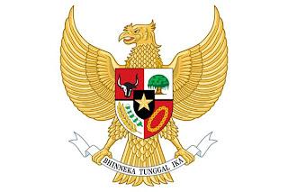 Daftar Lagu-lagu Daerah di Indonesia