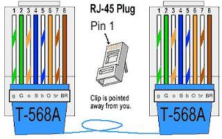 Como montar cabo de rede RJ45