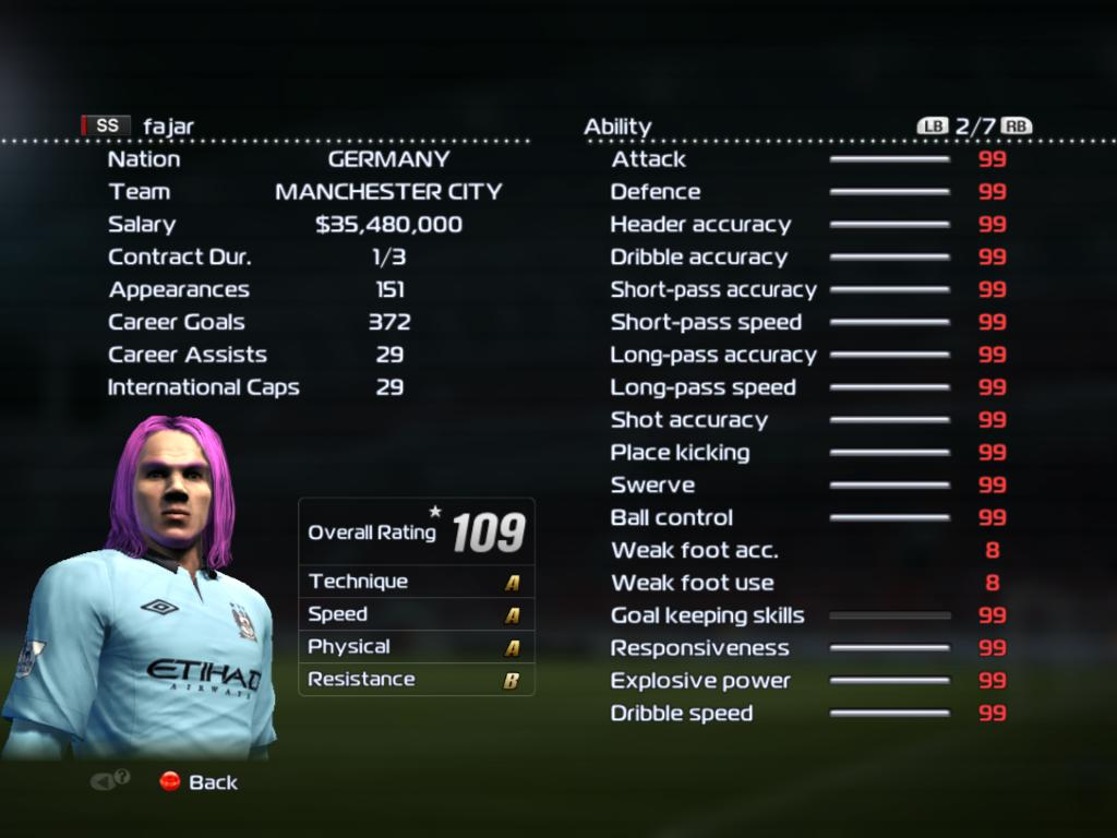Download Save Game Becomw a Legend dan Master League CHEAT PES 2013 ...