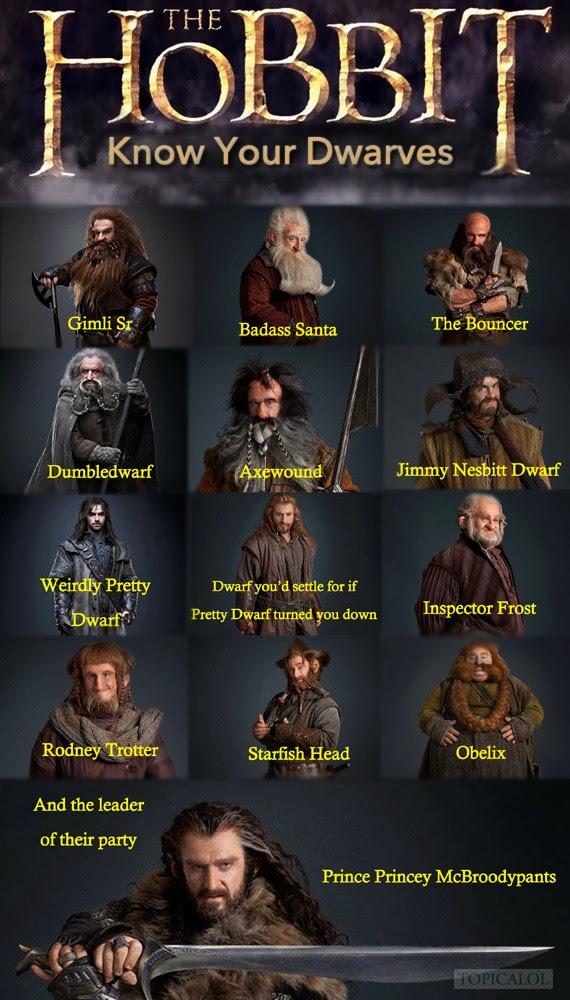 Lord Of The Rings How Did The Dwarves Die