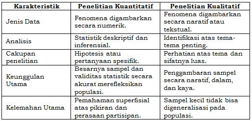 Contoh analisis kuantitatif hipotesis pengujian data dan