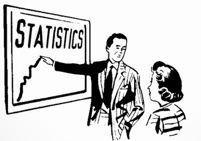 http://www.statista.com/topics/964/film/#chapter2