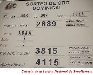 actualizacion-sorteo-domingo-19-de-julio-2015-loteria-nacional-de-panama