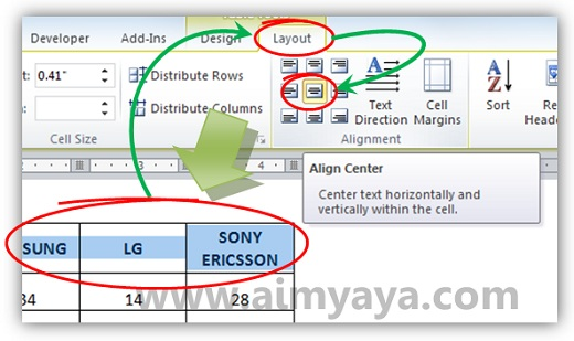 Gambar: Cara membuat teks atau ketikan berada di tengah-tengah sel tabel Microsoft Word 2010