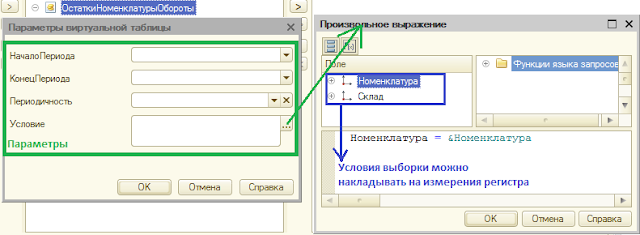"""Параметры виртуальной таблицы """"Обороты"""" в конструкторе запросов"""