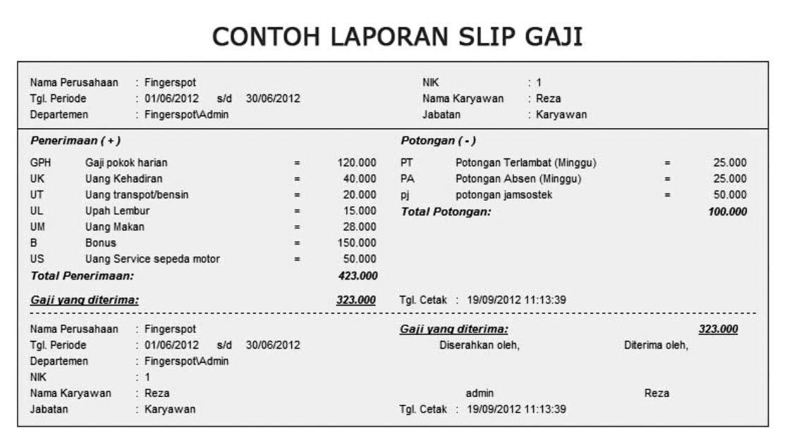 Contoh Slip Gaji Pekerja Malaysia Contoh Jul