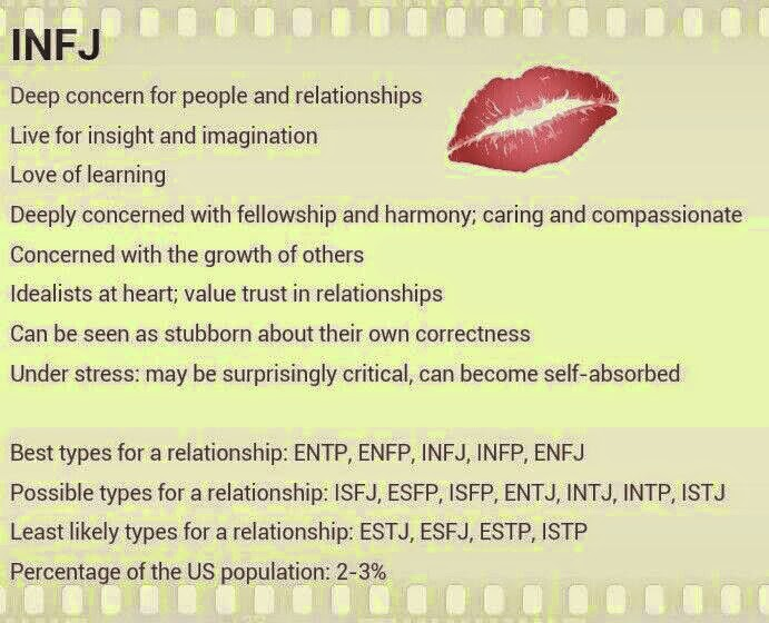 Personality type infj relationships and dating