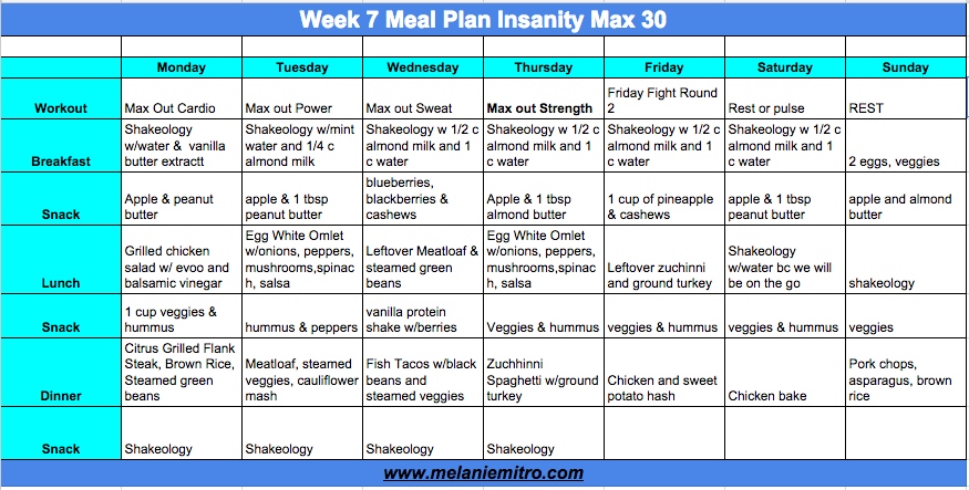 Week 7 Insanity Max 30, Women's Progress update, Results, Transformation, Meal Plan, Max30, Max out, Melanie Mitro