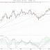 Guldpriset i SEK per gram vecka 15 april 2011 - inget nytt i vårsolen