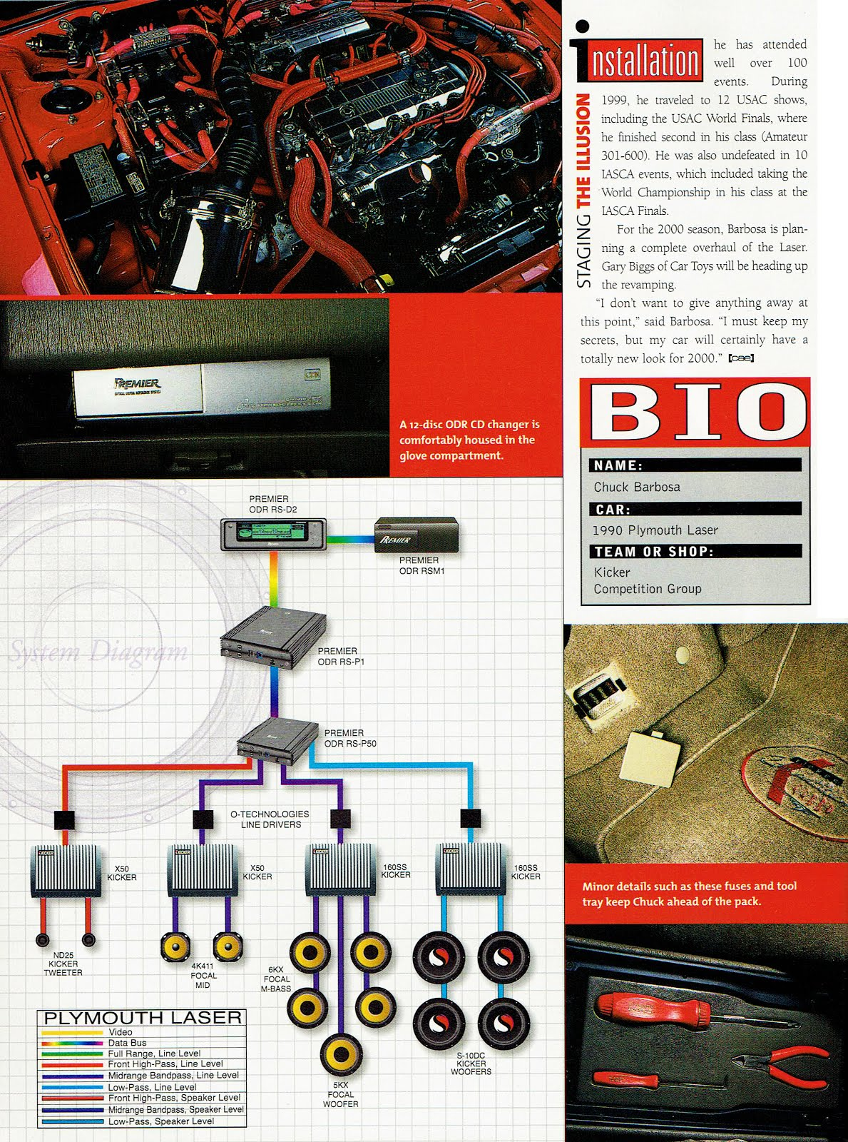 Audio2music The Chateau Lafite Of Car Audio 1990 Plymouth Laser Wiring Diagram Page 60car Electronics May 2000