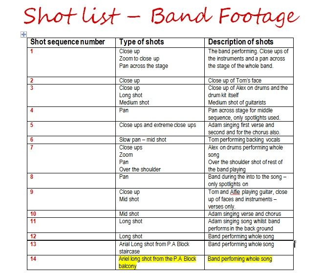 Advanced Portfolio Year 13: Shot List Stages