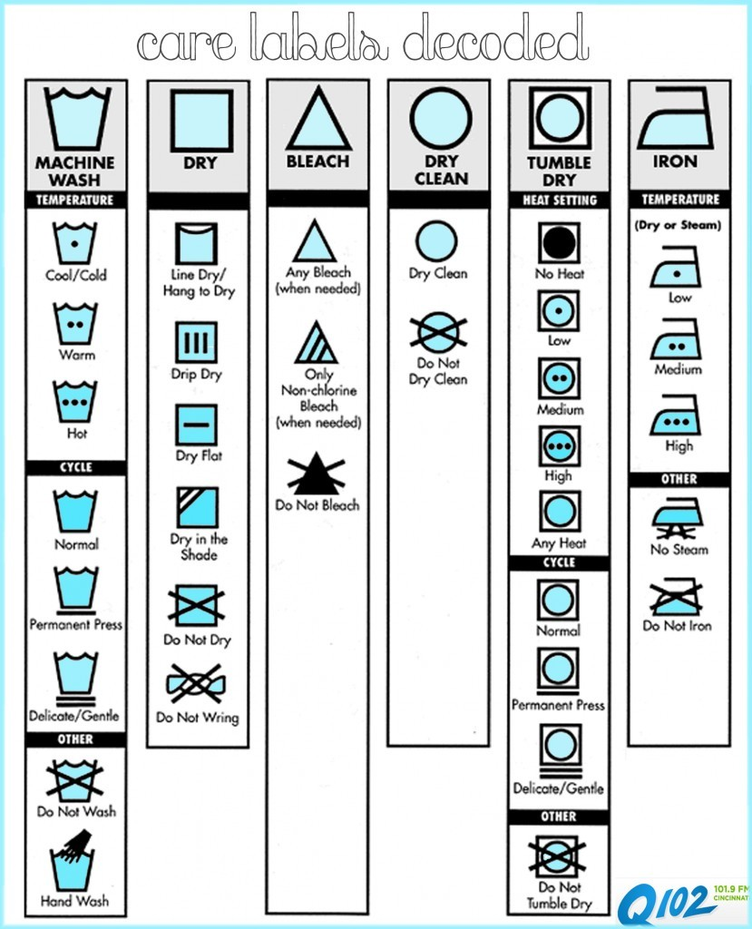Tupperware Dishwasher Symbol