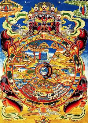 rueda del samsara