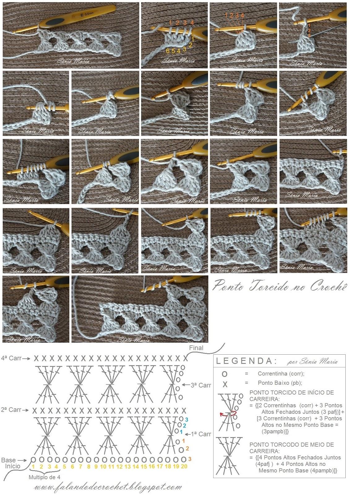 crochet jpg 1131 1600 más ganchillo técnica crochet puntos técnicas