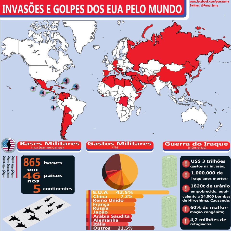 Armario Fernando ~ A Página Vermelha MUNDO Levantamento de países invadidos