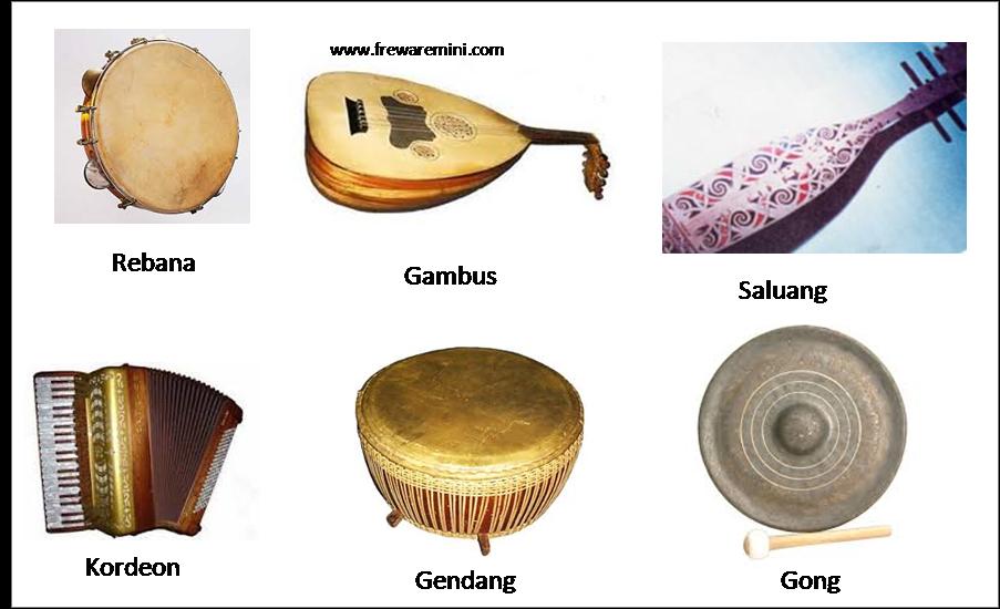 Adat Lagu Alas Dari Aceh Tenggara | MEJOR CONJUNTO DE FRASES