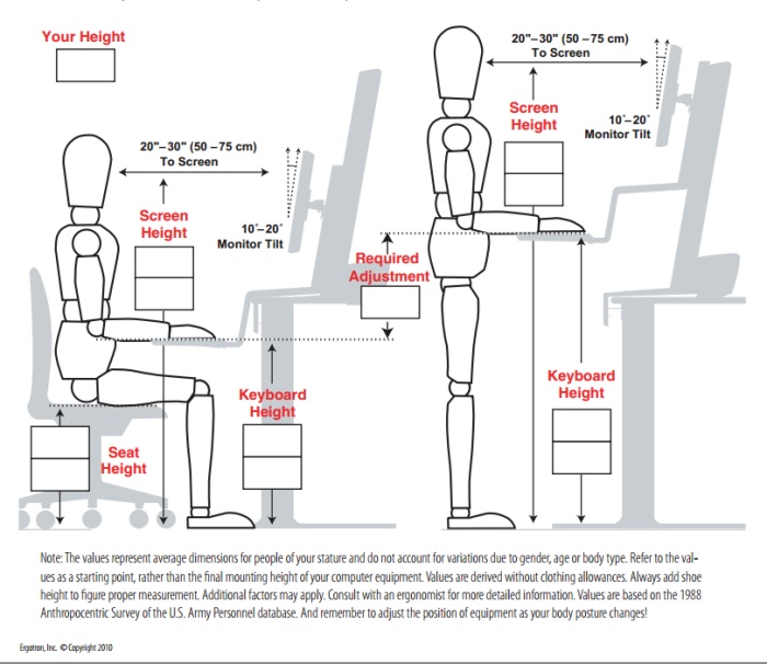 Chris Bensen Desk Ergonomics Every Diagram On The