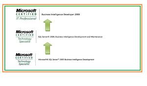MSBI Certification Details