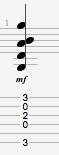 G add9 guitar chord