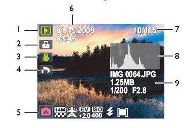 BenQ LM100 - Playback mode