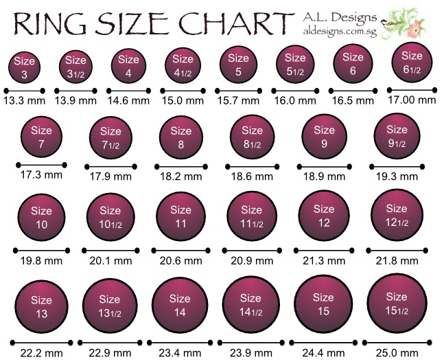 Ring Finger Size In Inches