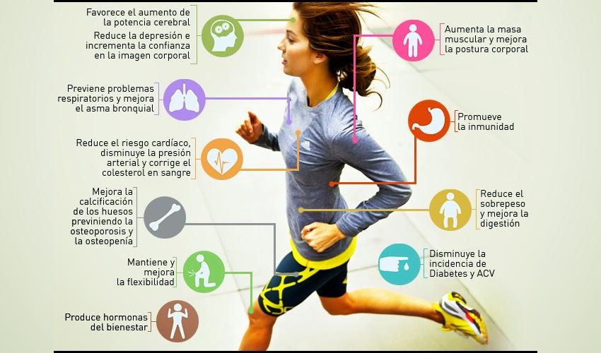 tips para bajar indice grasa corporal